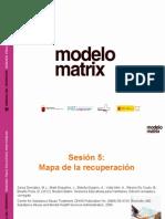 Sesion 5-Mapa de La Recuperacion