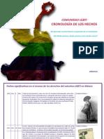 LGBTI-CronologiaDeLosHechos