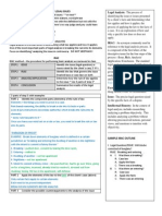 Legal Analysis - Legal Issues Cheat Sheet