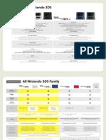 Nintendo3DS NDSXL Comparison EnGB