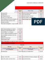 Canasta Básica Precios Elevados 08-14 Mayo 2015
