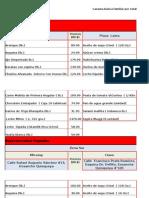 Canasta Básica Precios Elevados 18-25 Junio-2015