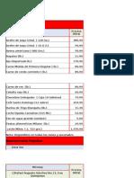 Canasta Básica Precios Elevados 19-25 Febrero 2015