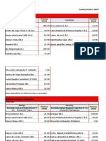 Canasta Básica Precios Elevados 30Diciembre2014-09Enero2015