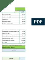 Canasta Básica Precios Económicos 05-12 Marzo 2015