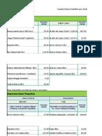 Canasta Básica Precios Económicos 09-15 Enero 2015