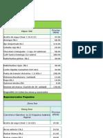 Canasta Básica Precios Económicos 09-16 Julio 2015