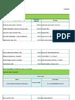 Canasta Básica Precios Económicos 12-19 Febrero 2015
