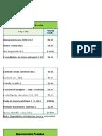 Canasta Básica Precios Económicos 23-30 Abril 2015