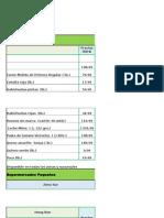 Canasta Básica Precios Económicos 30Abril2015-08Mayo2015