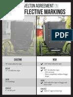 Heuvelton Agreement on Amish buggy markings