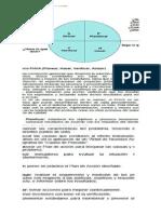 CICLO PHVA.docx