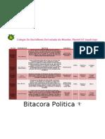 Bitacora Politica