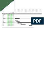 Gnaat Chart in Excel