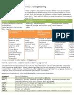 assessment framework handout (1)