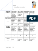 Ancient Rome Presentation Rubric