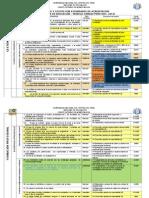 Cuadro Estandares y Proyectos de Mejora Con Presupuesto Estimado
