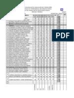 Planilla Notas 1p-2015