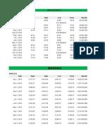 Ri y Rm_Análisis Precios de Acciones