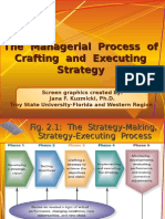 Ch 2 Managerial Process