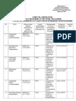 Список Адвокатов Атырауской Областной Коллегии Адвокатов