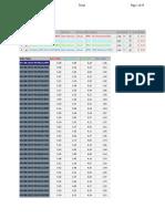 BFP 2vib Table