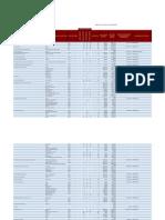 SNCC F-053-Plan Anual de Compras y Contrataciones 2014