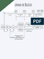 PA BH 098 14 - Diagrama de Blocos