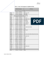 ENR 4.3 - Lat Long Reporting Point