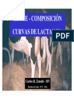 curva de lactancia composicion de la leche.pdf