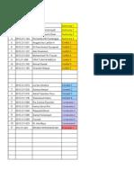 Tugas Writing Task BHP II Per Regu