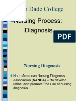 Nursing Process Diagnosis Plan Implementation Evaluation