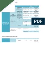 Soil Classification Chart