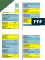 Lista Oficial Final - Simulacros Enam 6 Año