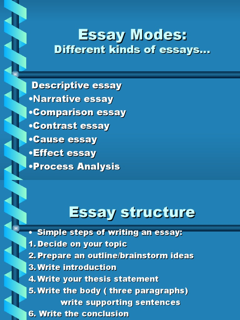 Essay On Newspaper In Hindi  Essay On Health And Fitness also Reflective Essay Sample Paper Essay Structute  Essays  Thesis First Day Of High School Essay