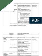 Neurologie Plan de Nursing Ingrijire Pac Avc