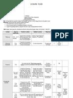Lesson Plan VIII gradul II