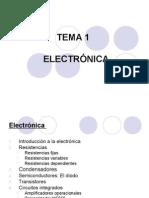 Ing Chura Electronicaa
