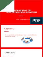 Unidad II Fundamentos Del Comportamiento Individual