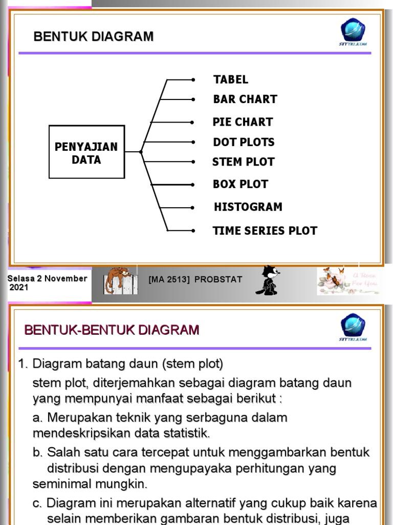 Kuliah ke 3 ccuart Image collections