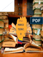 Mapa Conceptual Marco Teorico