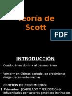 Teoria Scott