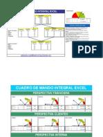 Cuadro de Mando Excel ADCONSULTORES