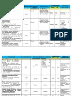 ACTIVIDADES DEL PAT 2015+aplicativo