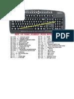 Key Short Cuts.pdf