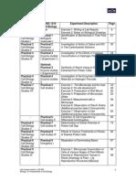 Biology 1 Lab Manual 201405