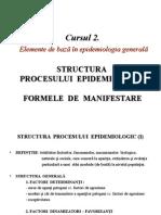 Curs 2.Procesul Epidemiologic