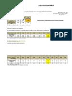 Evaluacion Social Chilcas Cronograma