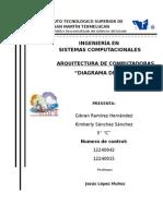 DIAG_ORG_PROCESADOR.docx