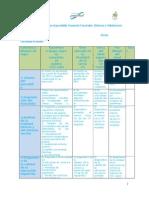Rúbrica Director-Subdirector 2015